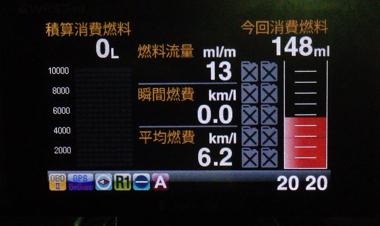 アイドリング状態ガソリン消費量